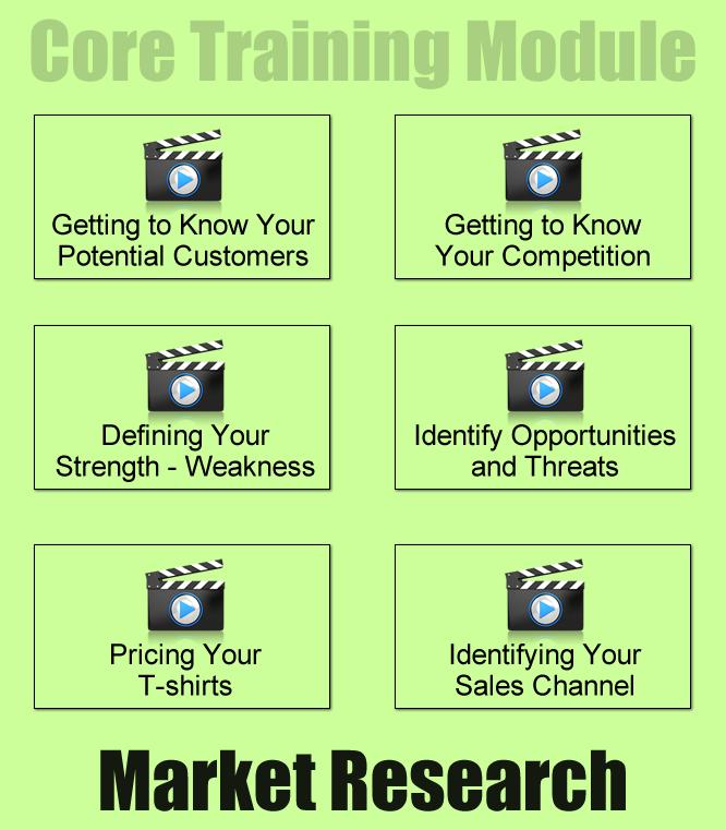 module-market-research