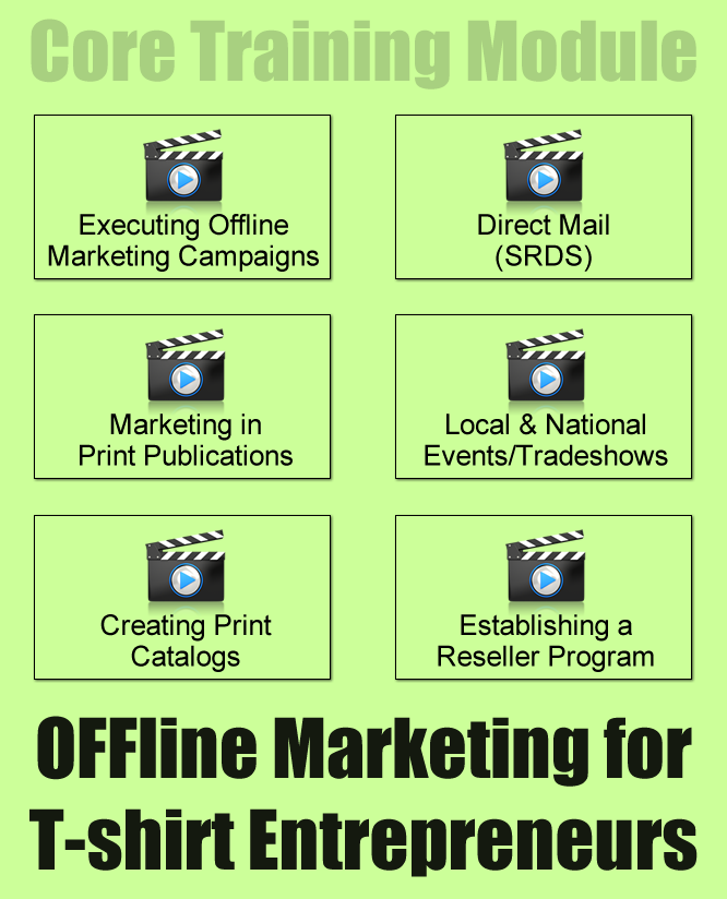 module-offline-marketing